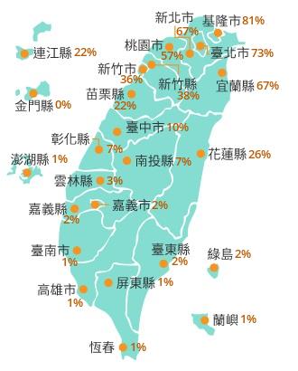 臺灣地區暴風圈侵襲機率圖